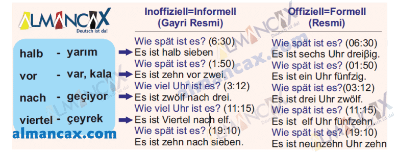 German Formell Informell Watches