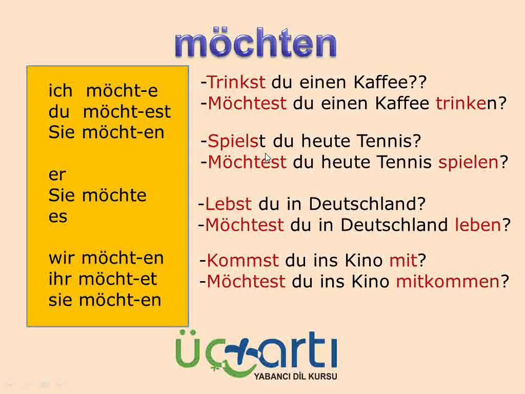 Almanca Möchten Fiili ve Cümlede Kullanımı