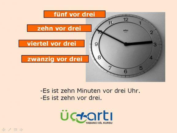 Almanca Saatler, Almanca Saati Söyleme