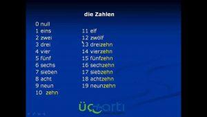 Almanca Sayılar ve Almanca Sayı Oluşturma