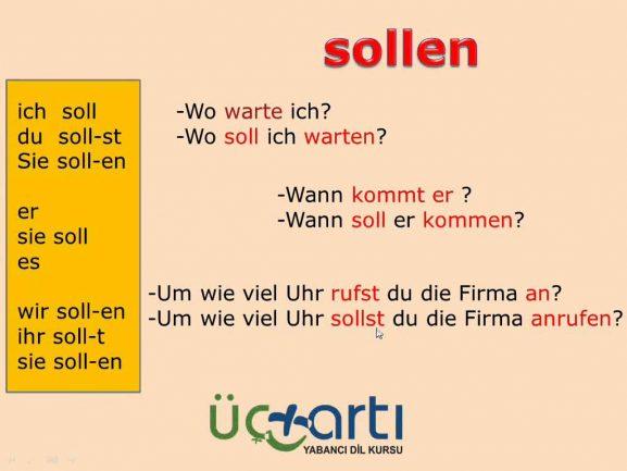 Almanca sollen Modal Fiili A1 Sınavı Hazırlık Dersi