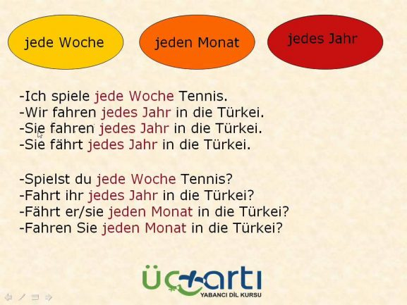 Almanca Zaman Belirteçleri, Almanca Günün Zamanları