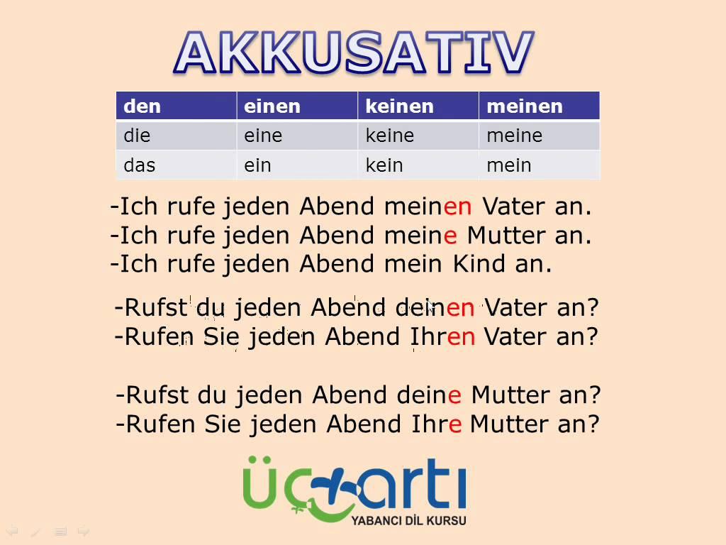 Almanca Zamirler, Şahıs ve İyelik Zamirlerine Örnekler