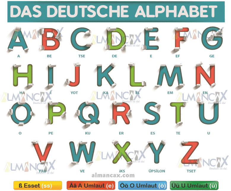 Alphabet ya Ujerumani na Barua ya Kusoma